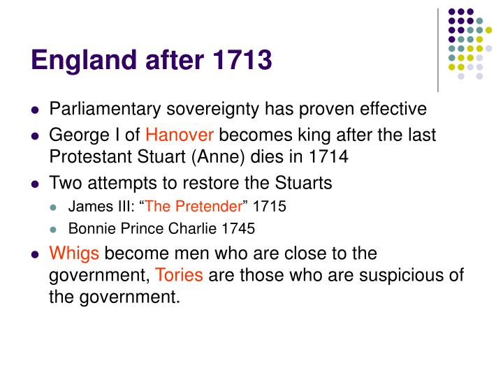 England after 1713