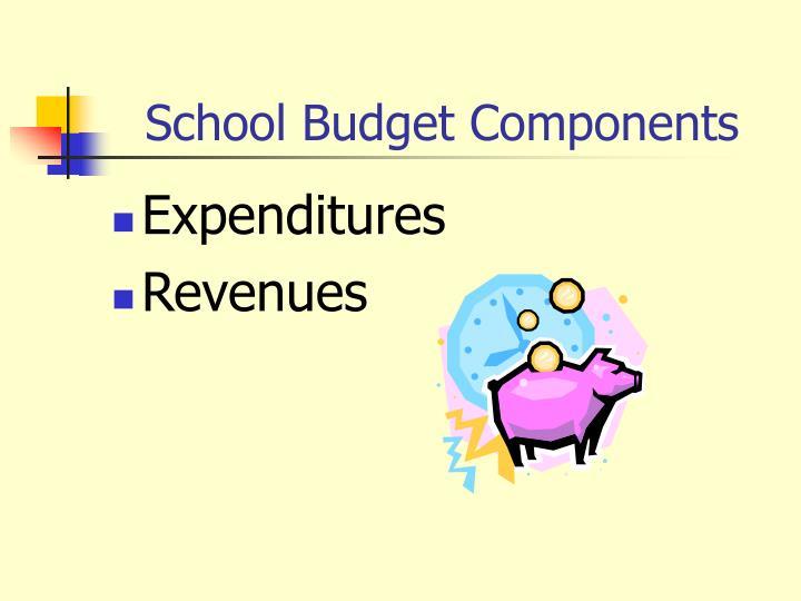 School Budget Components