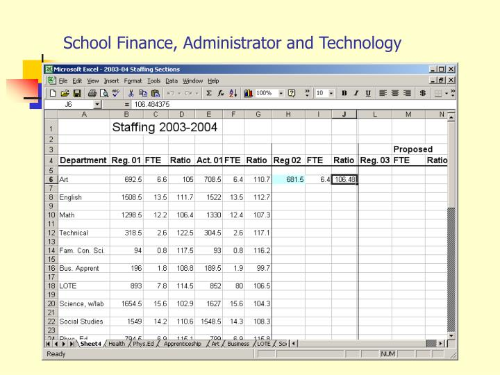 School Finance, Administrator and Technology