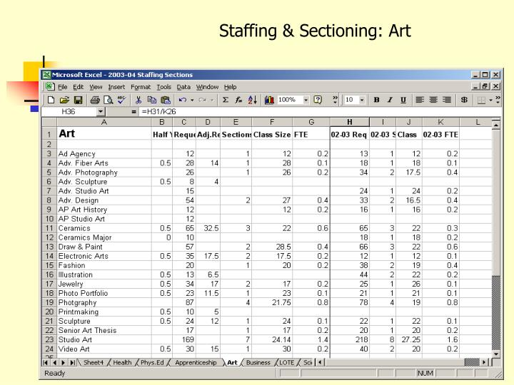 Staffing & Sectioning: Art