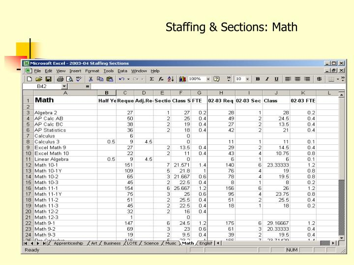 Staffing & Sections: Math