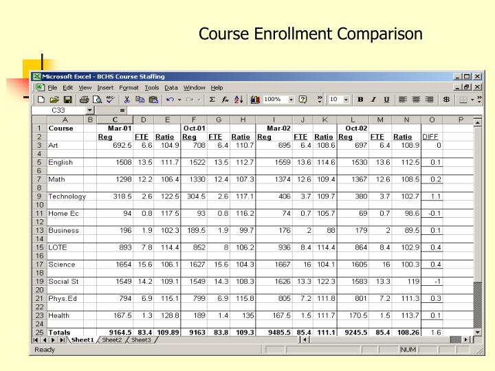 Course Enrollment Comparison