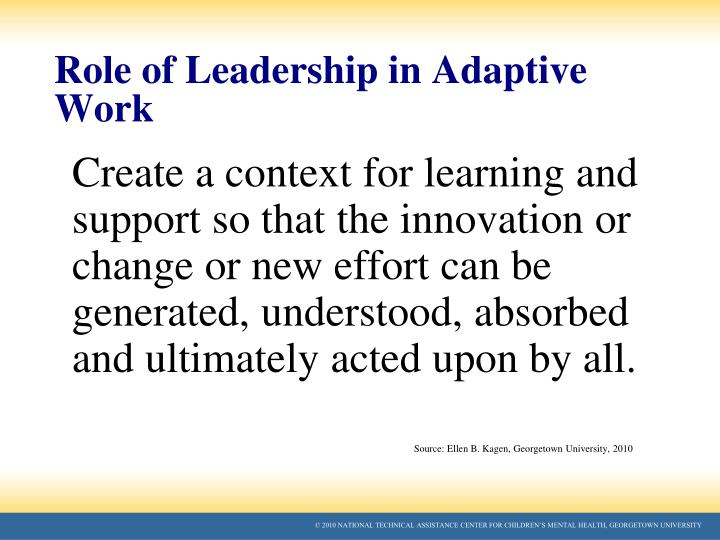 Role of Leadership in Adaptive Work