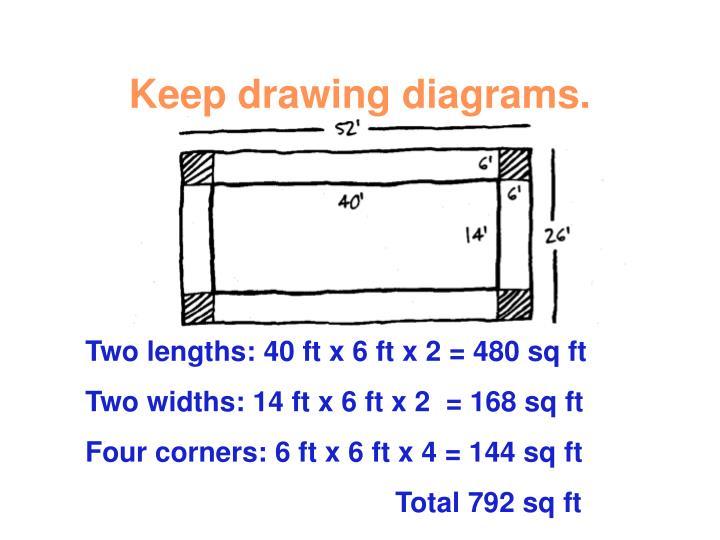 Keep drawing diagrams.