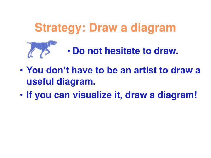Strategy: Draw a diagram
