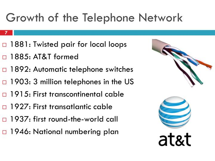 Growth of the Telephone Network