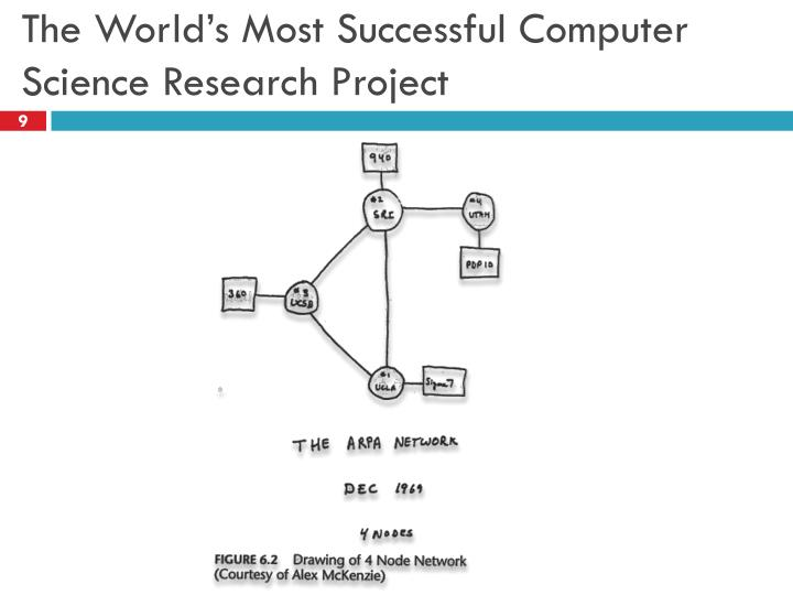 The World's Most Successful Computer Science Research Project