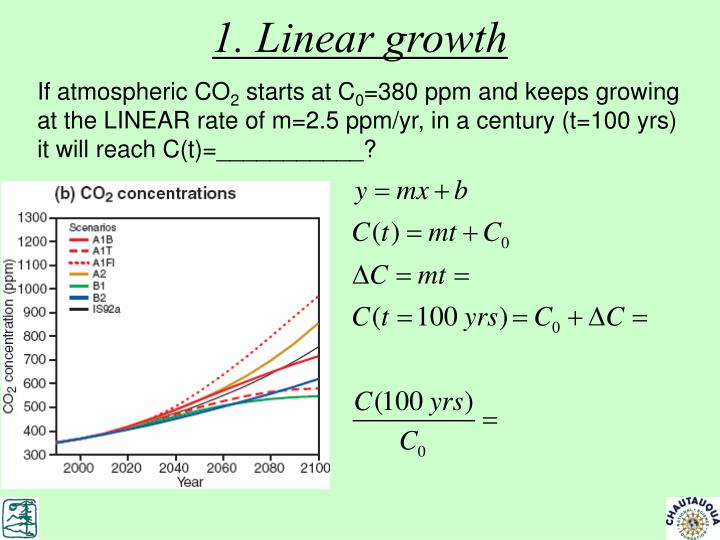 1 linear growth