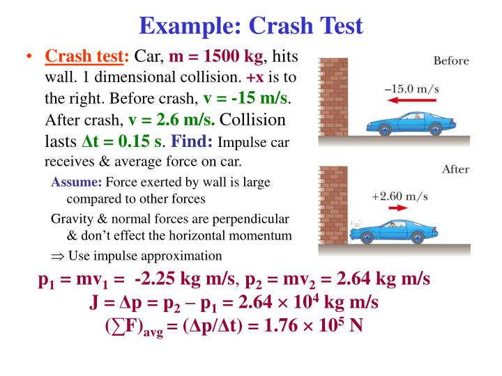 Example: Crash Test