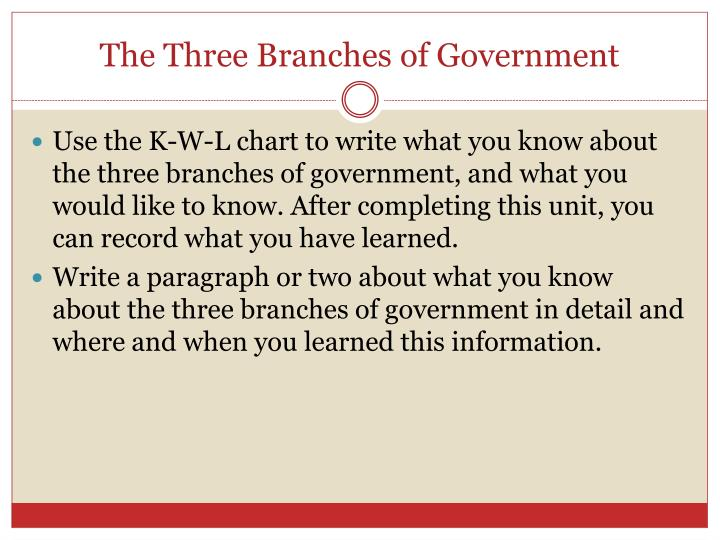 The three branches of government1
