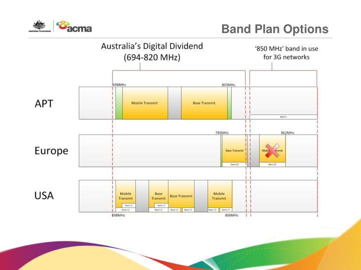 Band Plan Options