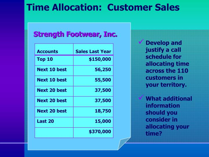 Time Allocation:  Customer Sales