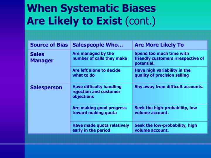 When Systematic Biases