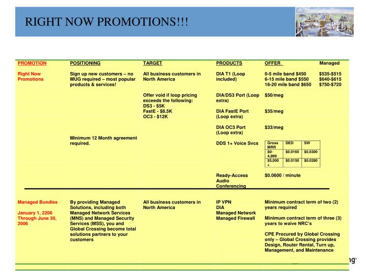 RIGHT NOW PROMOTIONS!!!