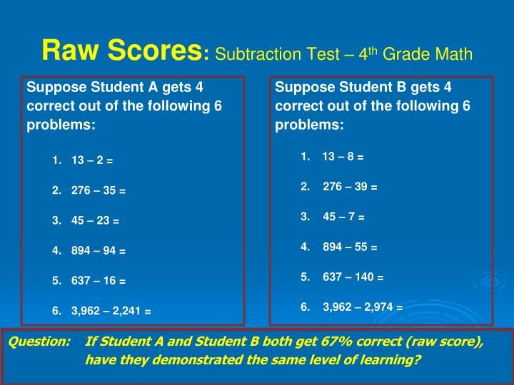 Raw scores subtraction test 4 th grade math