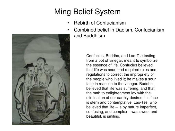 Ming Belief System