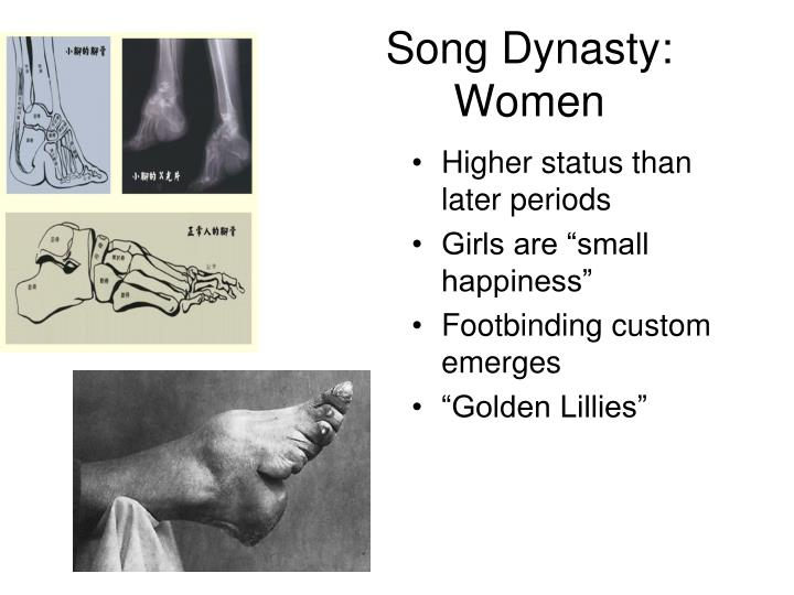 Song Dynasty: Women