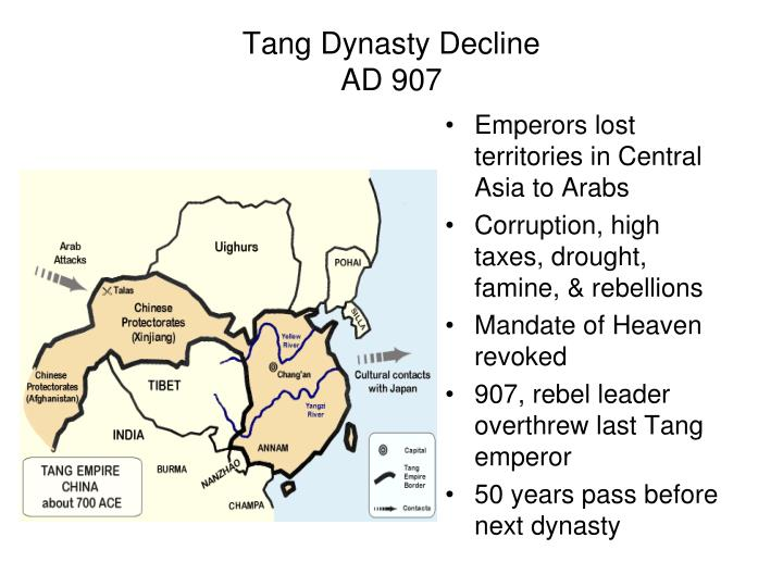Tang Dynasty Decline