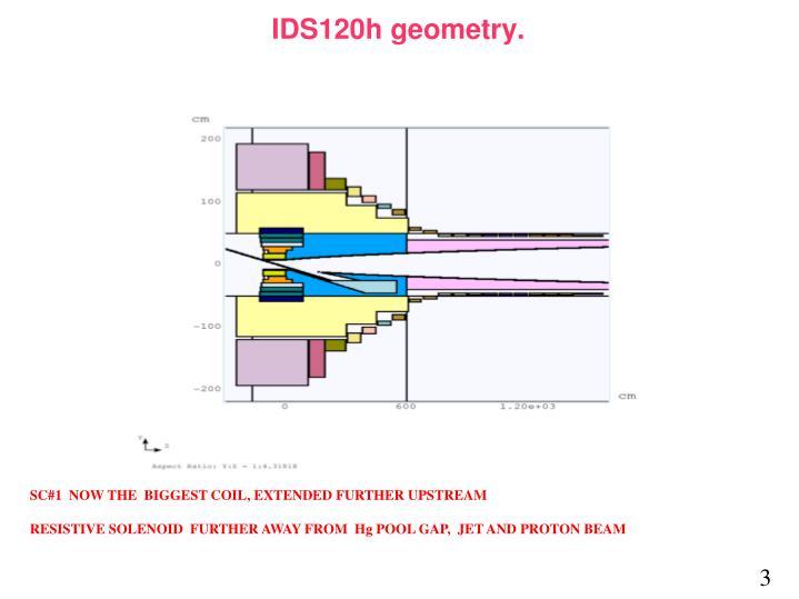 IDS120h geometry.