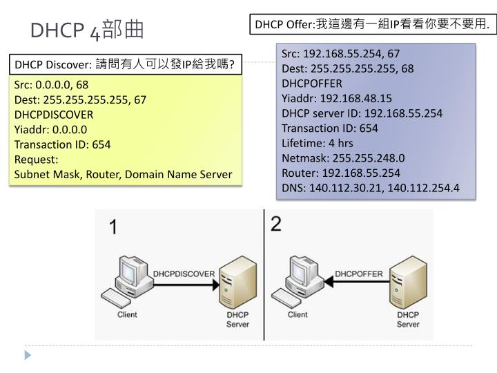DHCP 4