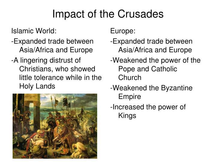 Islamic World: