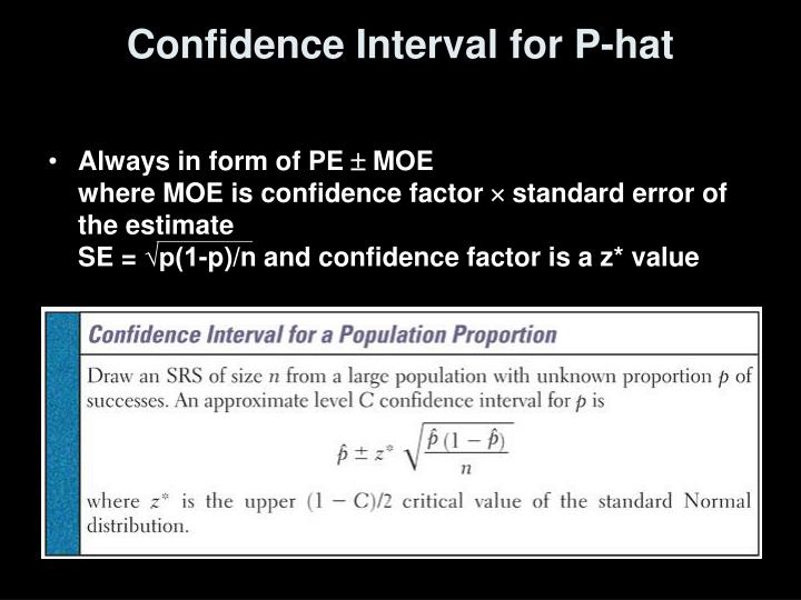 Confidence Interval for P-hat