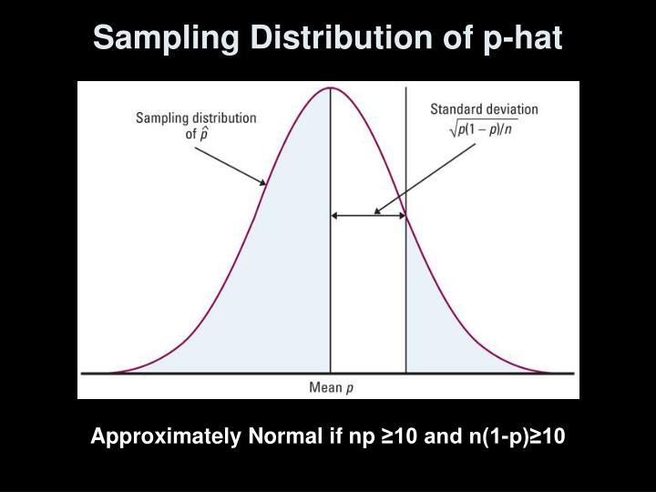 Sampling Distribution of p-hat
