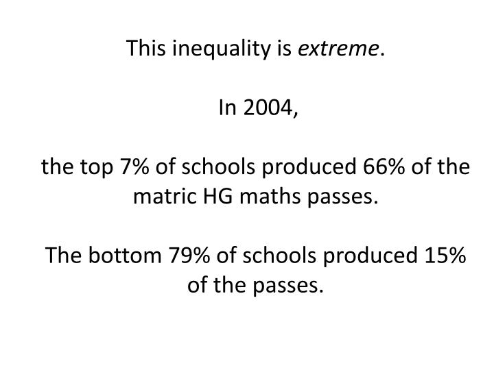 This inequality is
