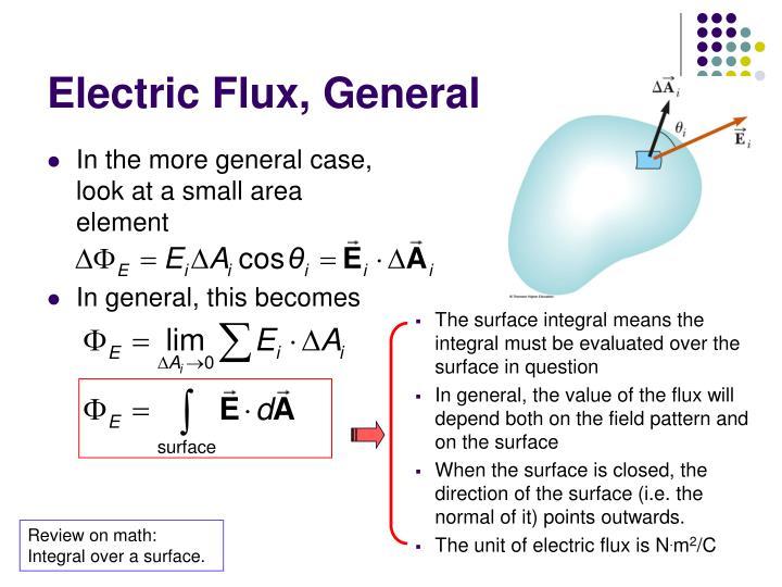 Electric Flux, General