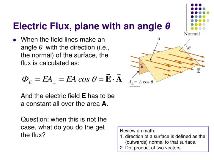 Electric Flux, plane with an angle