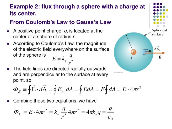 Example 2: flux through a sphere with a charge at its center.