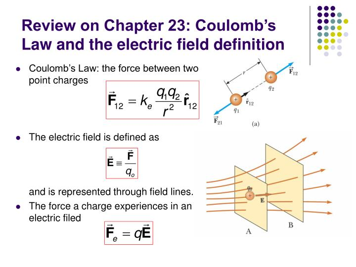 Review on Chapter 23: Coulomb's Law and the electric field definition