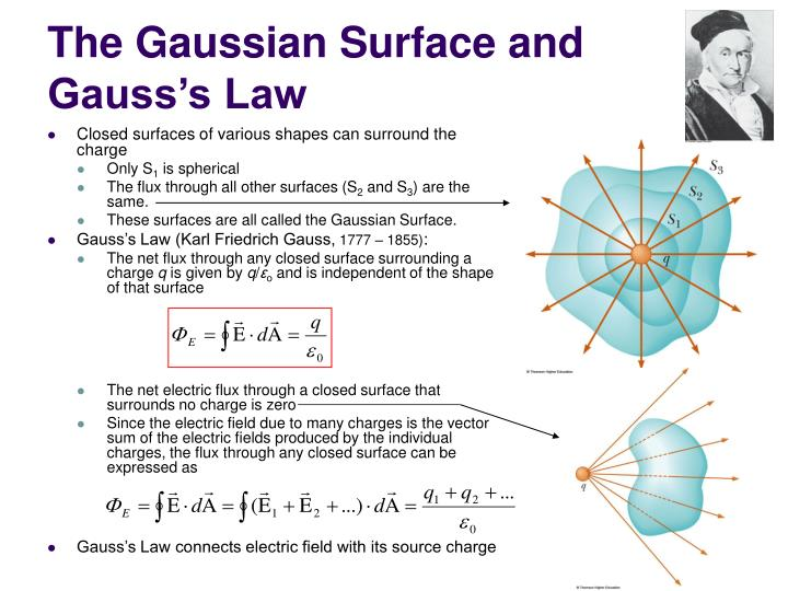 The Gaussian Surface and Gauss's Law