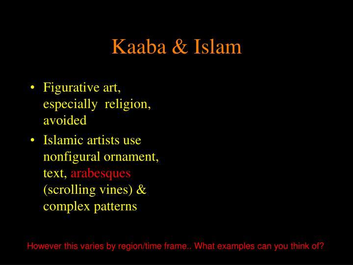 Kaaba & Islam