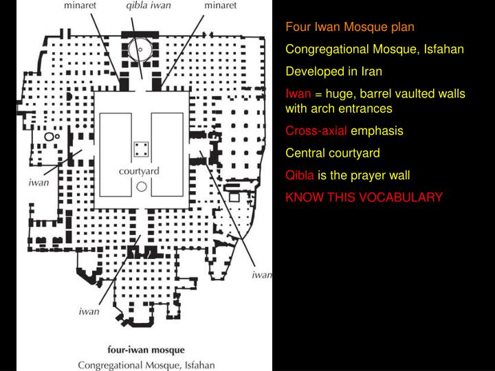Four Iwan Mosque plan