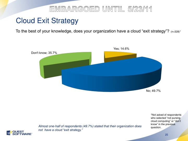 Cloud Exit Strategy