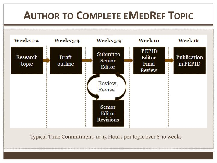 Author to complete emedref topic