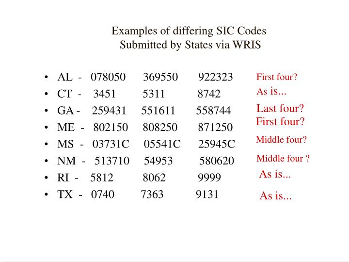 Examples of differing SIC Codes
