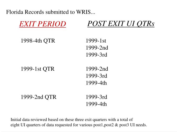 Florida Records submitted to WRIS...