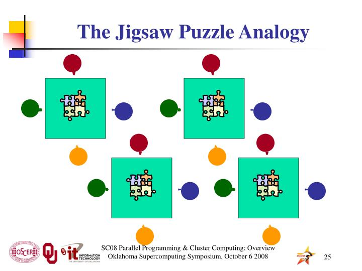 The Jigsaw Puzzle Analogy