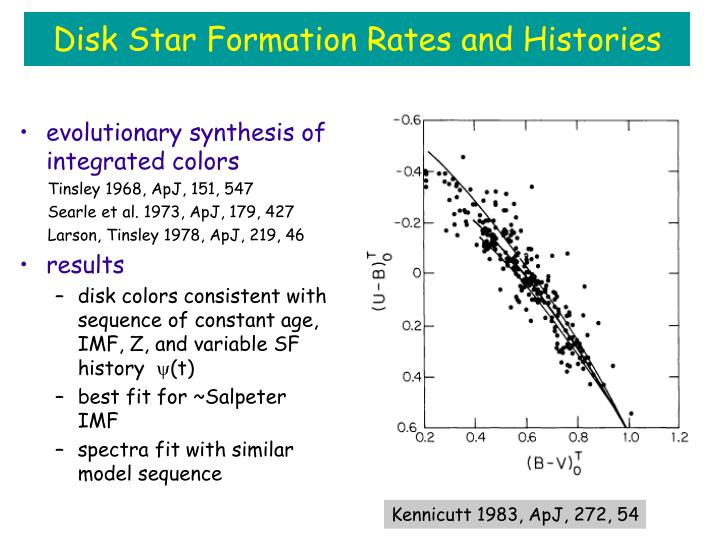 Disk Star Formation Rates and Histories