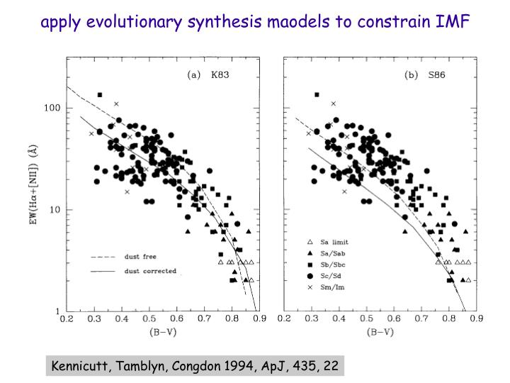 apply evolutionary synthesis maodels to constrain IMF