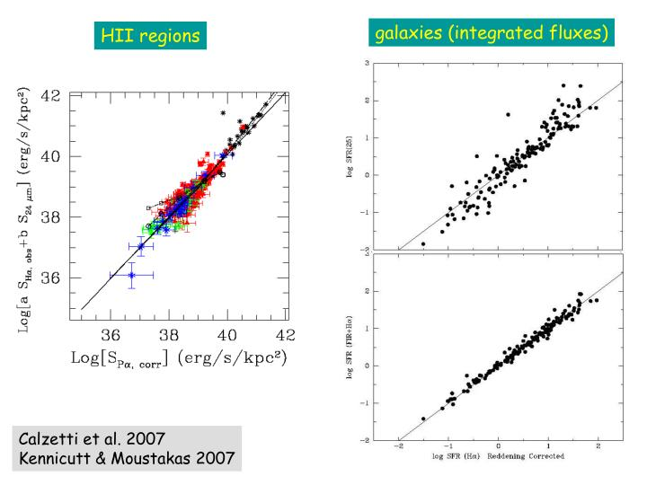 galaxies (integrated fluxes)