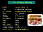the starburst bestiary