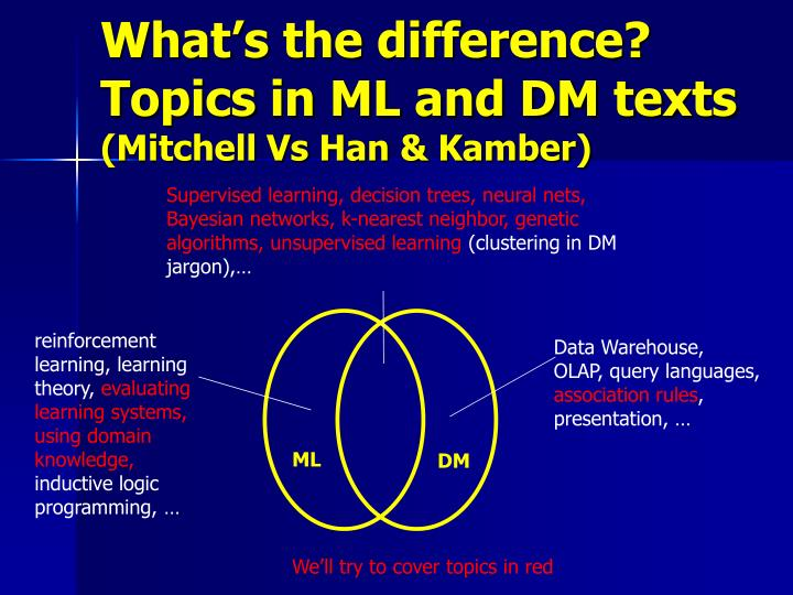 What's the difference? Topics in ML and DM texts