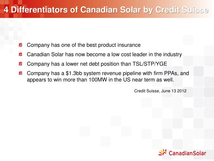 4 Differentiators of Canadian Solar by Credit Suisse