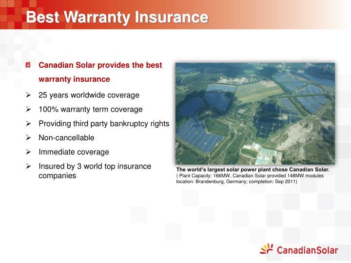 Best Warranty Insurance
