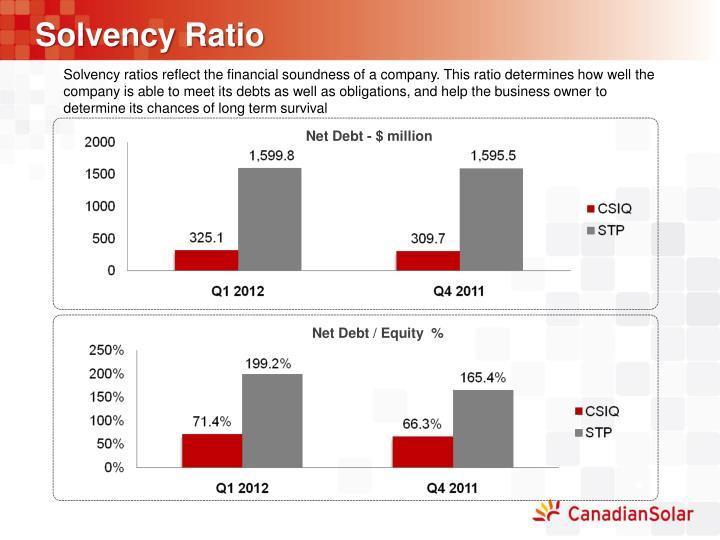 Solvency Ratio