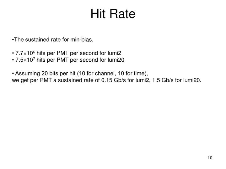 Hit Rate
