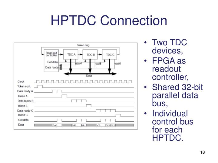 HPTDC Connection
